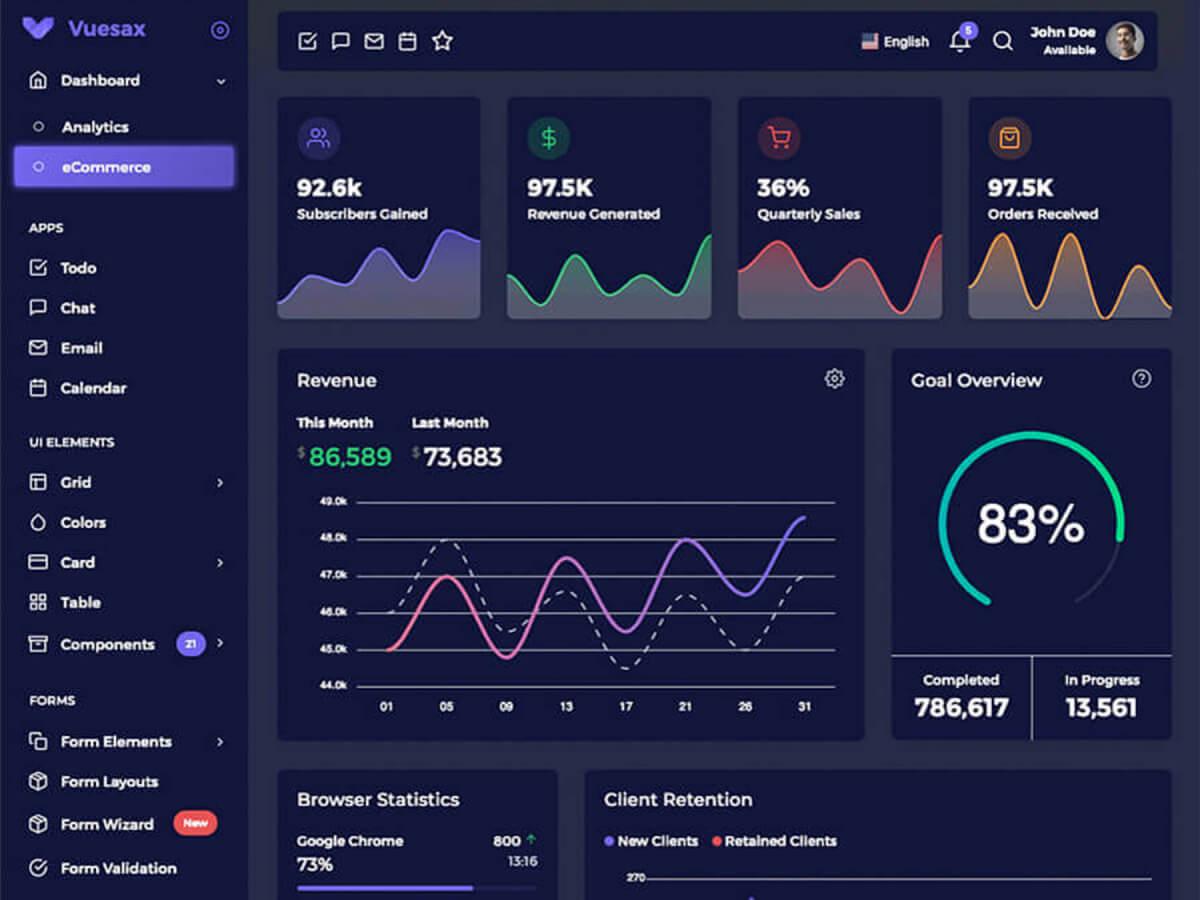 Admin Dashboard Figma UI Kit