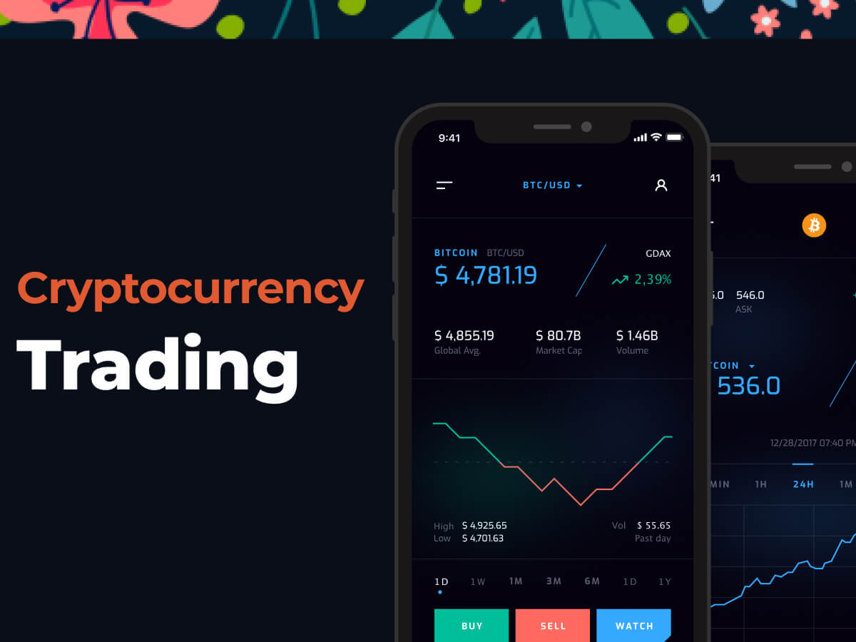 Cryptocurrency Trading Figma UI Kit