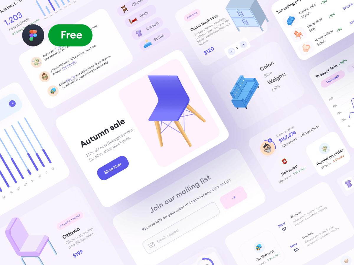 E-Commerce Components Figma UI Kit