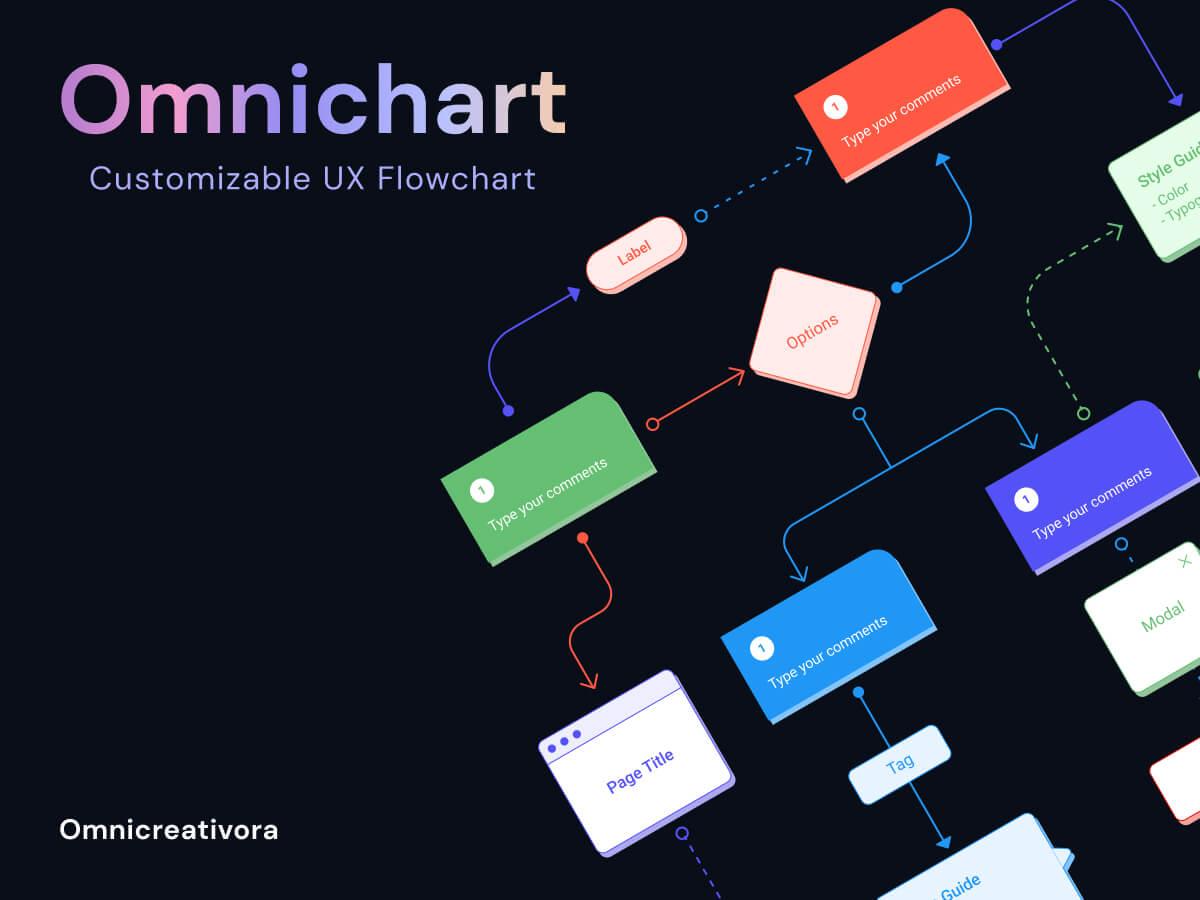 Omnichart - Customizable UX Flow Chart Figma