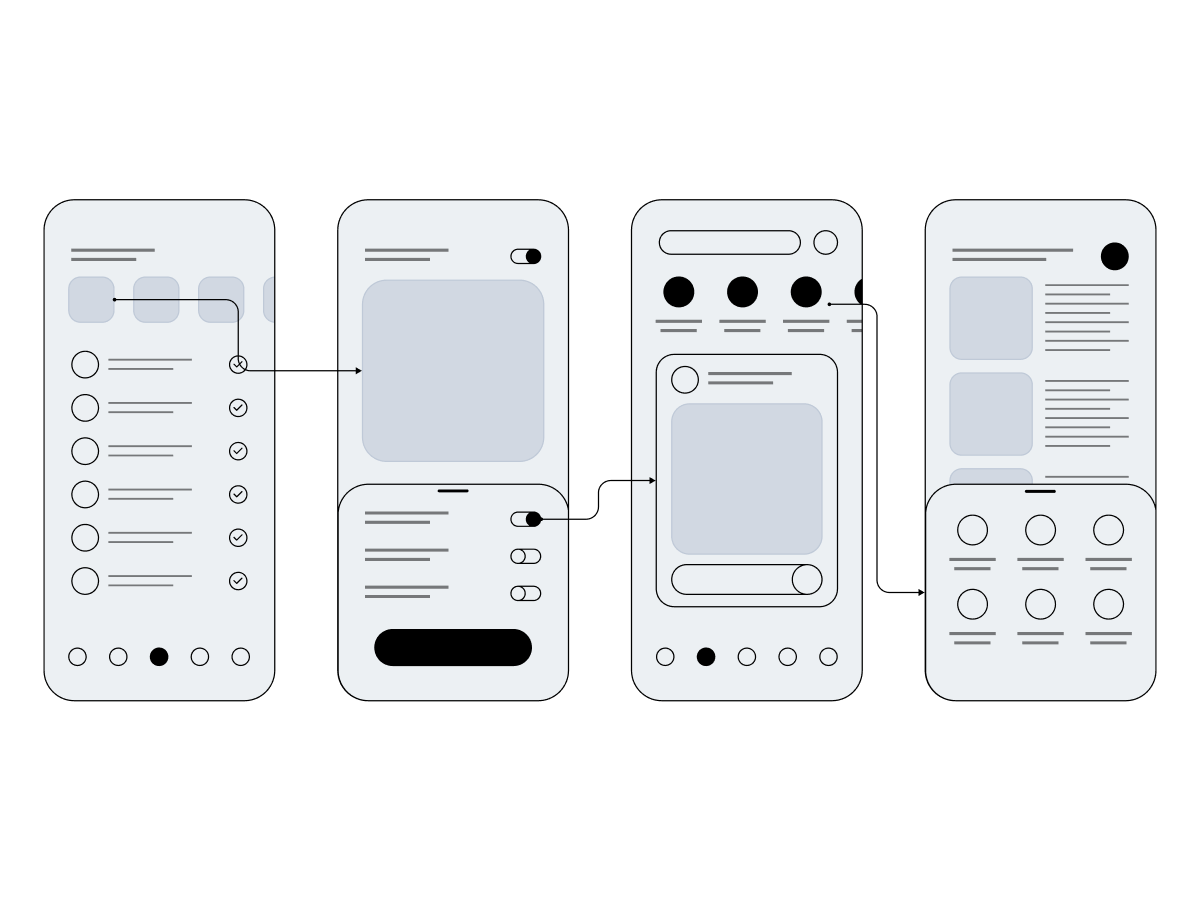 Wireframes for Mobile UI Design - Figma UI Kit