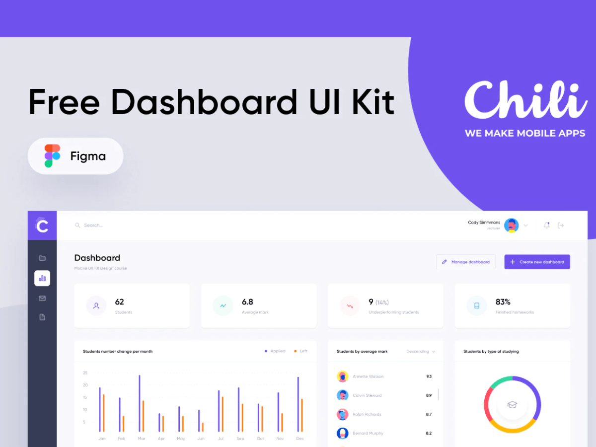 Online Courses Dashboard UI Kit