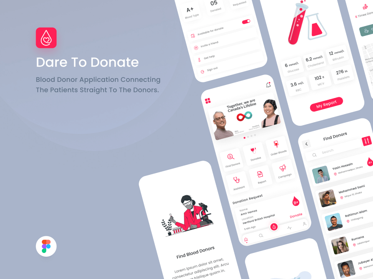 Blood Donor App Figma UI Kit